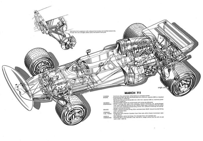 The '71 season chassis cut-away